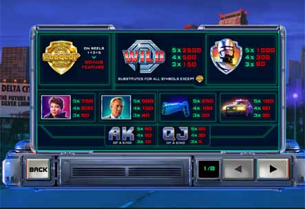 RoboCop Slot Symbols