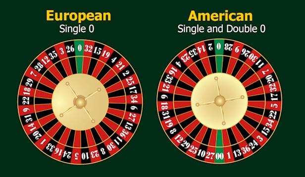 Live European Roulette vs Live American Roulette